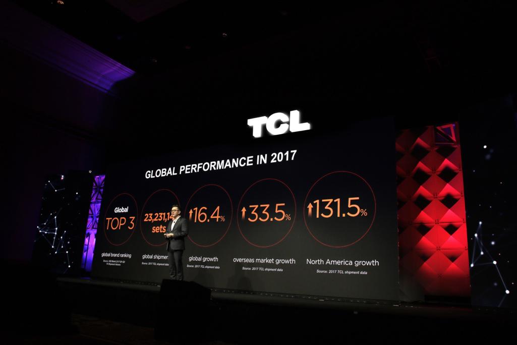中国品牌的胜利——TCL电视稳居北美第一阵营